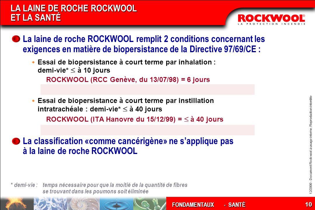 12/2000 - Document Rockwool à usage interne. Reproduction interdite FONDAMENTAUX 10 * demi-vie :temps nécessaire pour que la moitié de la quantité de