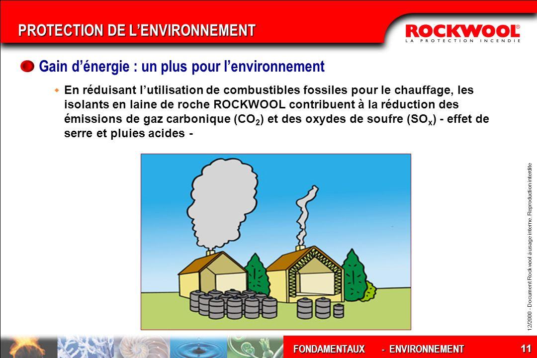 12/2000 - Document Rockwool à usage interne. Reproduction interdite FONDAMENTAUX 11 PROTECTION DE LENVIRONNEMENT Gain dénergie : un plus pour lenviron