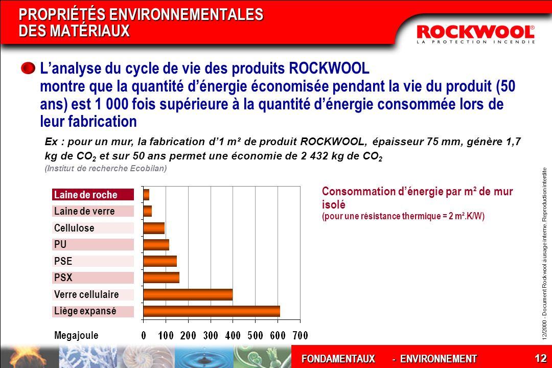 12/2000 - Document Rockwool à usage interne. Reproduction interdite FONDAMENTAUX 12 PROPRIÉTÉS ENVIRONNEMENTALES DES MATÉRIAUX Lanalyse du cycle de vi