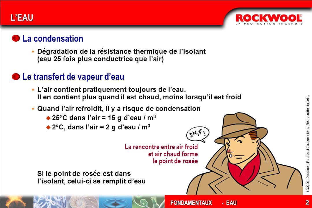 12/2000 - Document Rockwool à usage interne. Reproduction interdite FONDAMENTAUX 2 La rencontre entre air froid et air chaud forme le point de roséeLE