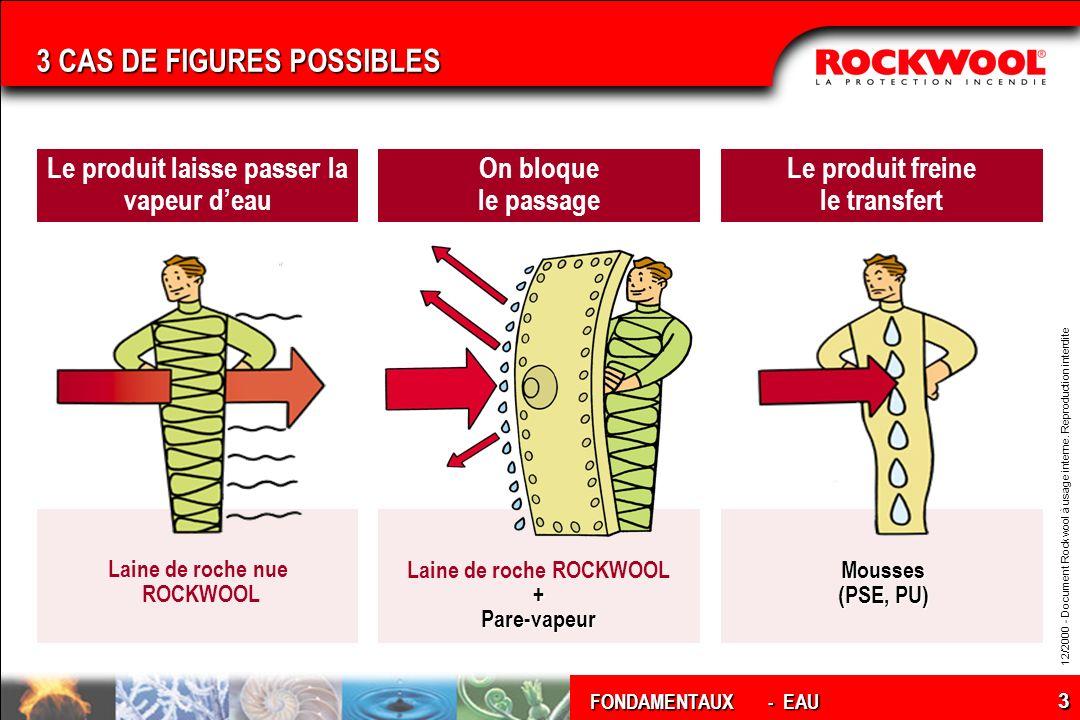 12/2000 - Document Rockwool à usage interne. Reproduction interdite FONDAMENTAUX 3 Laine de roche nue ROCKWOOL Mousses (PSE, PU) Laine de roche ROCKWO