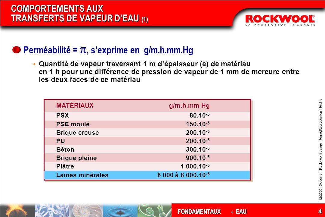 12/2000 - Document Rockwool à usage interne. Reproduction interdite FONDAMENTAUX 4 COMPORTEMENTS AUX TRANSFERTS DE VAPEUR DEAU (1) Perméabilité =, sex