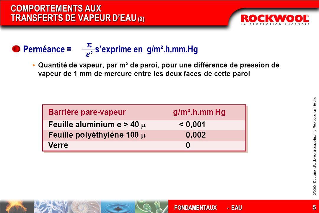 12/2000 - Document Rockwool à usage interne. Reproduction interdite FONDAMENTAUX 5 e COMPORTEMENTS AUX TRANSFERTS DE VAPEUR DEAU (2) Perméance =, sexp