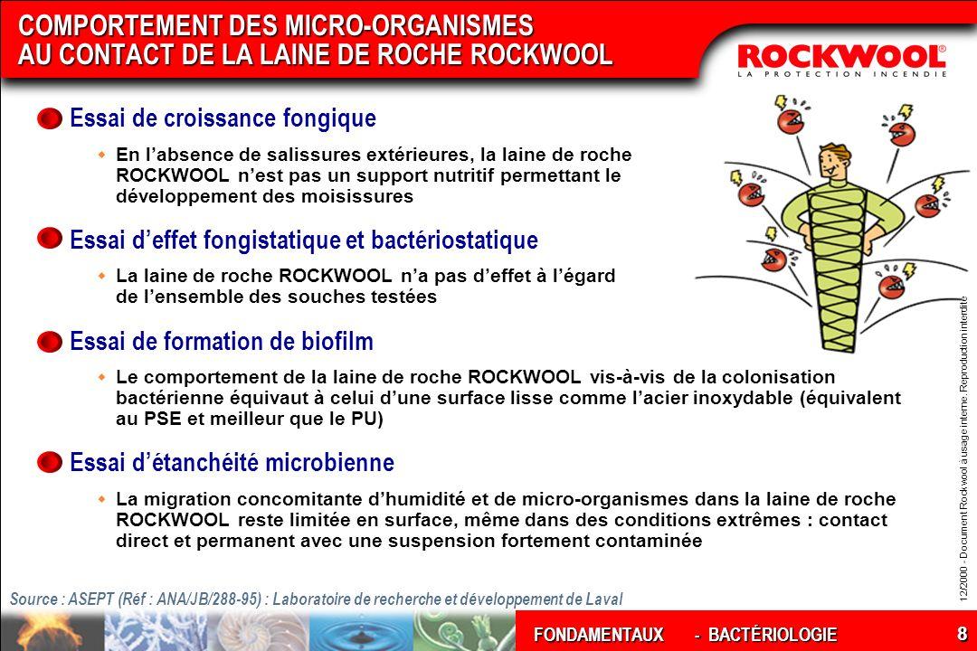 12/2000 - Document Rockwool à usage interne.