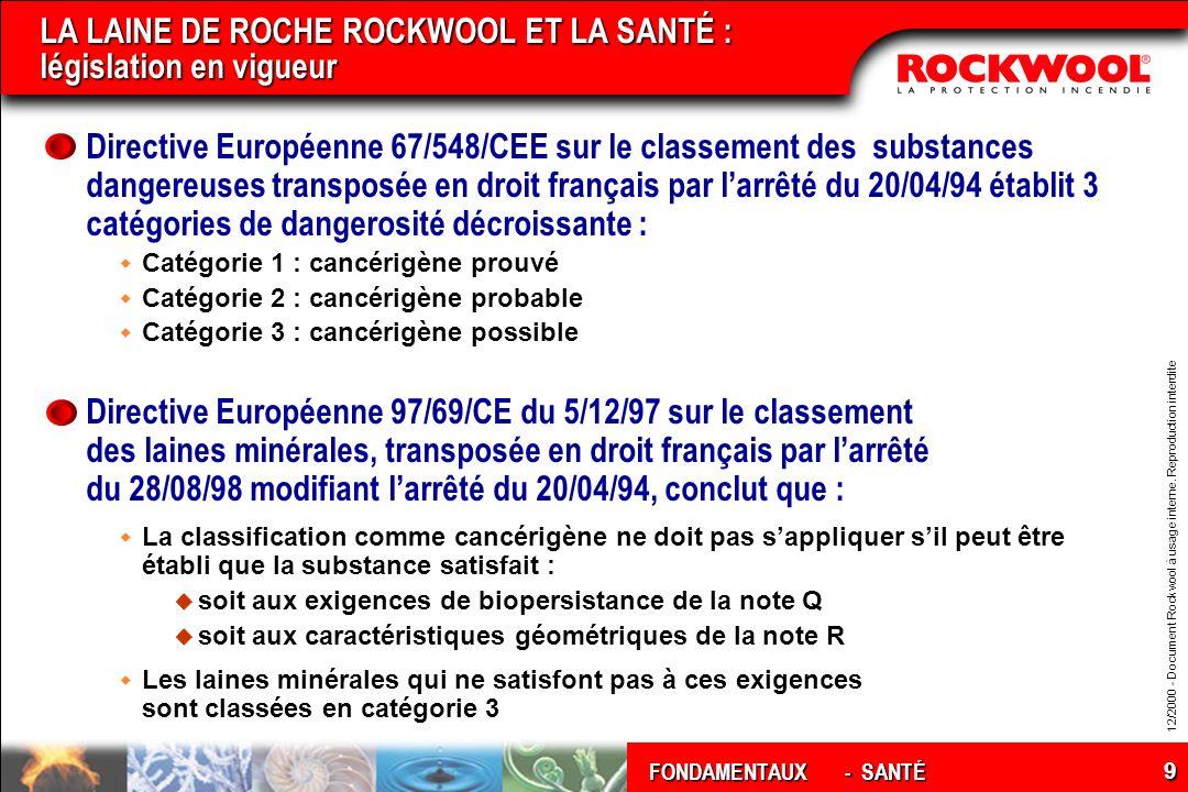12/2000 - Document Rockwool à usage interne. Reproduction interdite FONDAMENTAUX 9 LA LAINE DE ROCHE ROCKWOOL ET LA SANTÉ : législation en vigueur Dir