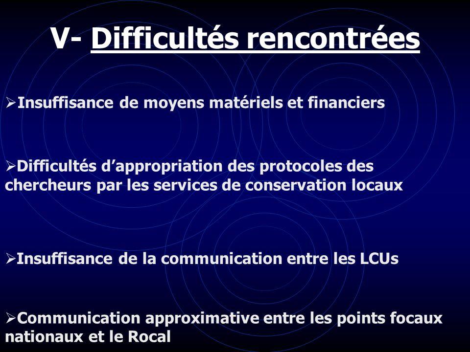 V- Difficultés rencontrées Insuffisance de moyens matériels et financiers Difficultés dappropriation des protocoles des chercheurs par les services de