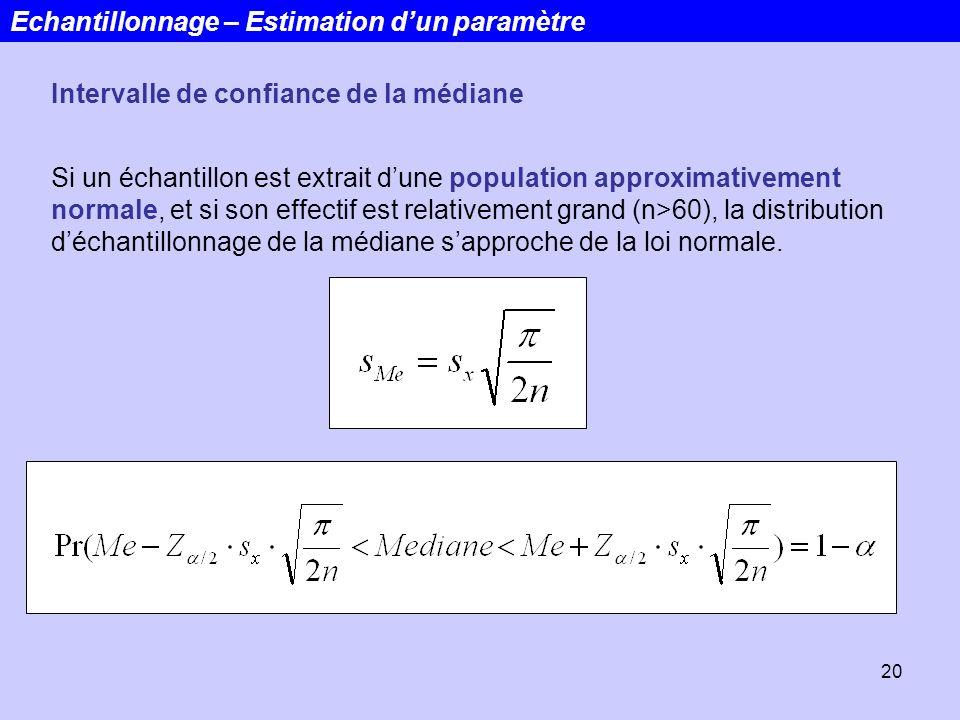 20 Echantillonnage – Estimation dun paramètre Intervalle de confiance de la médiane Si un échantillon est extrait dune population approximativement no