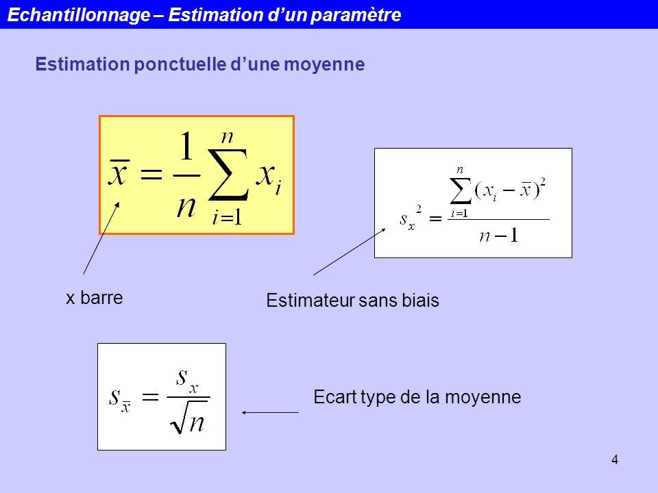 4 Echantillonnage – Estimation dun paramètre Estimation ponctuelle dune moyenne Estimateur sans biais x barre Ecart type de la moyenne