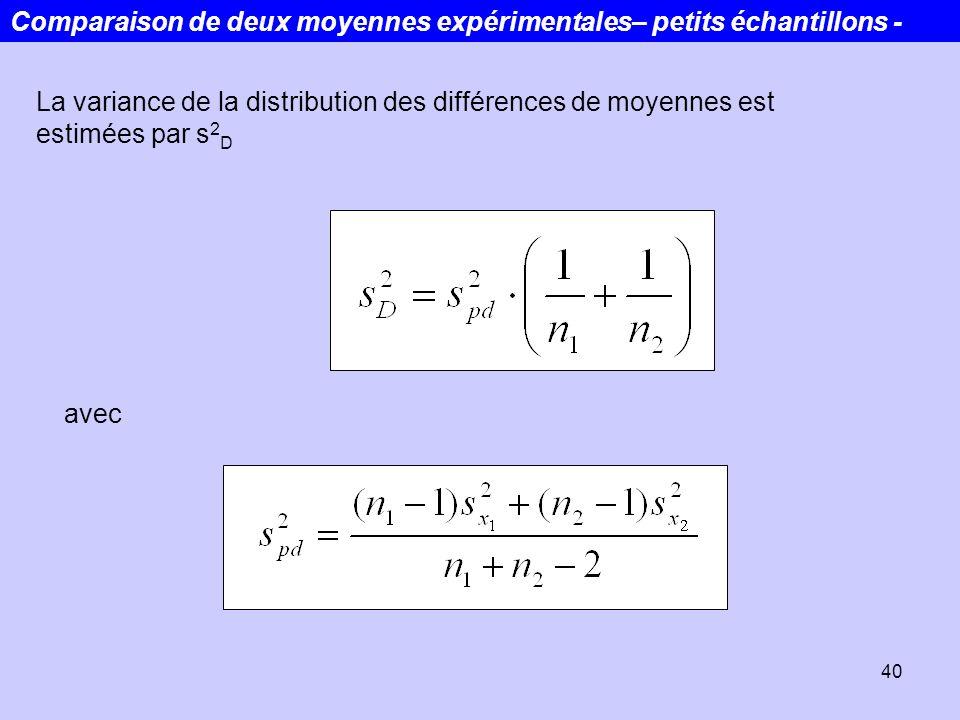 40 La variance de la distribution des différences de moyennes est estimées par s 2 D avec Comparaison de deux moyennes expérimentales– petits échantil