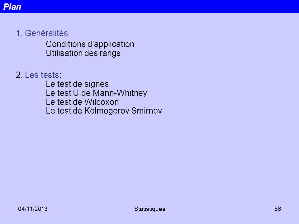 04/11/2013Statistiques56 1. Généralités Conditions dapplication Utilisation des rangs 2. Les tests: Le test de signes Le test U de Mann-Whitney Le tes
