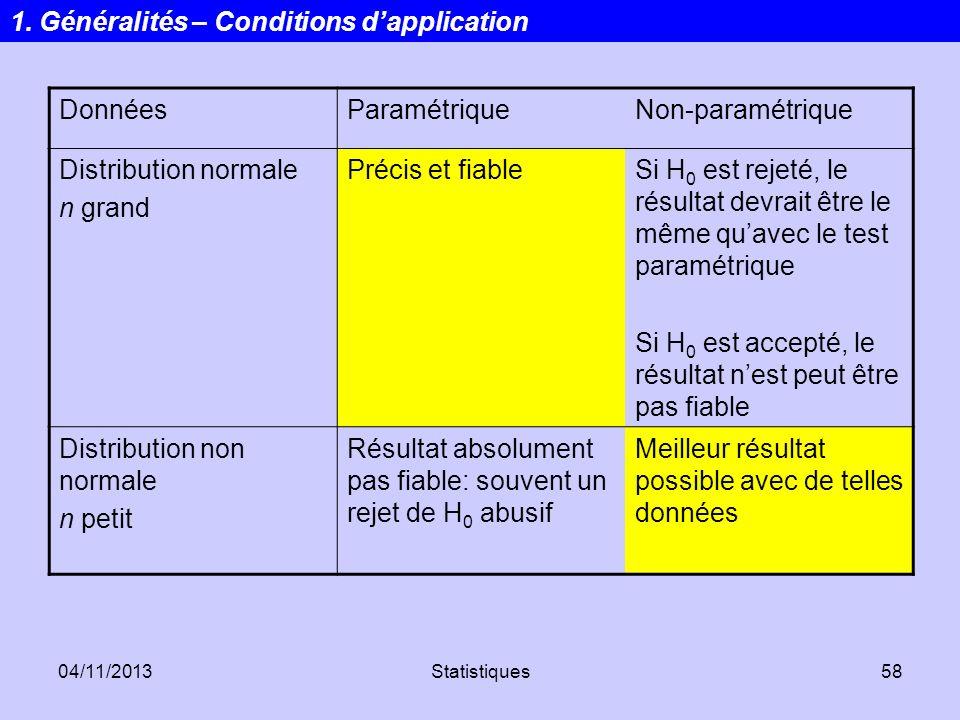 04/11/2013Statistiques58 DonnéesParamétriqueNon-paramétrique Distribution normale n grand Précis et fiableSi H 0 est rejeté, le résultat devrait être