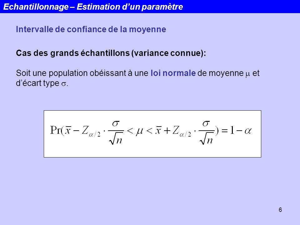 6 Intervalle de confiance de la moyenne Cas des grands échantillons (variance connue): Soit une population obéissant à une loi normale de moyenne et d