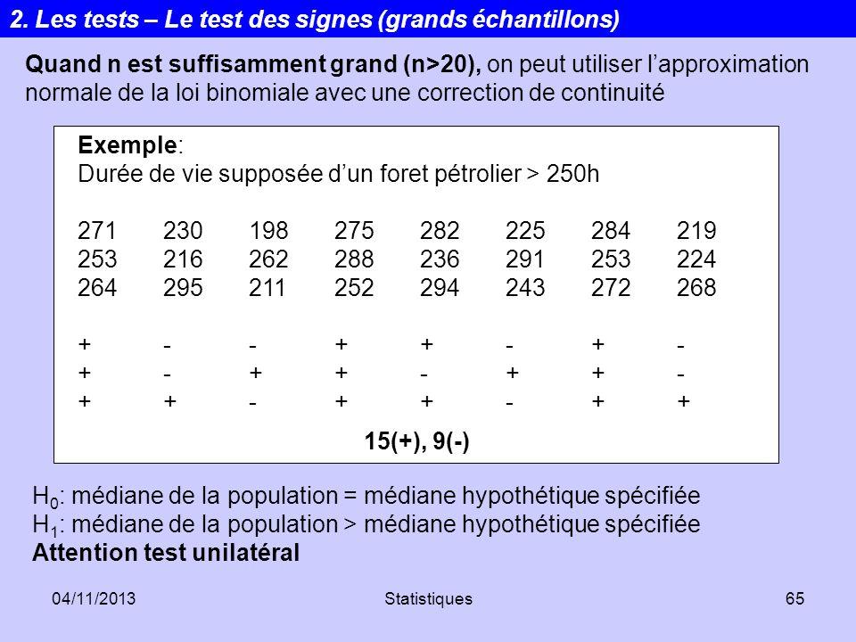 04/11/2013Statistiques65 Quand n est suffisamment grand (n>20), on peut utiliser lapproximation normale de la loi binomiale avec une correction de con