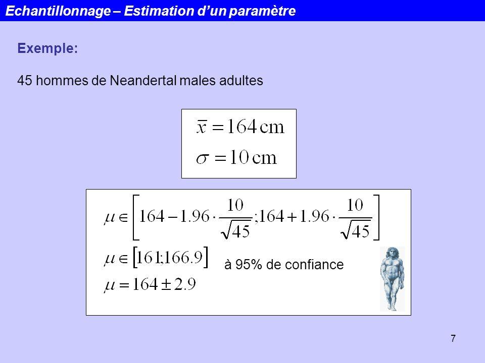 7 Exemple: 45 hommes de Neandertal males adultes à 95% de confiance