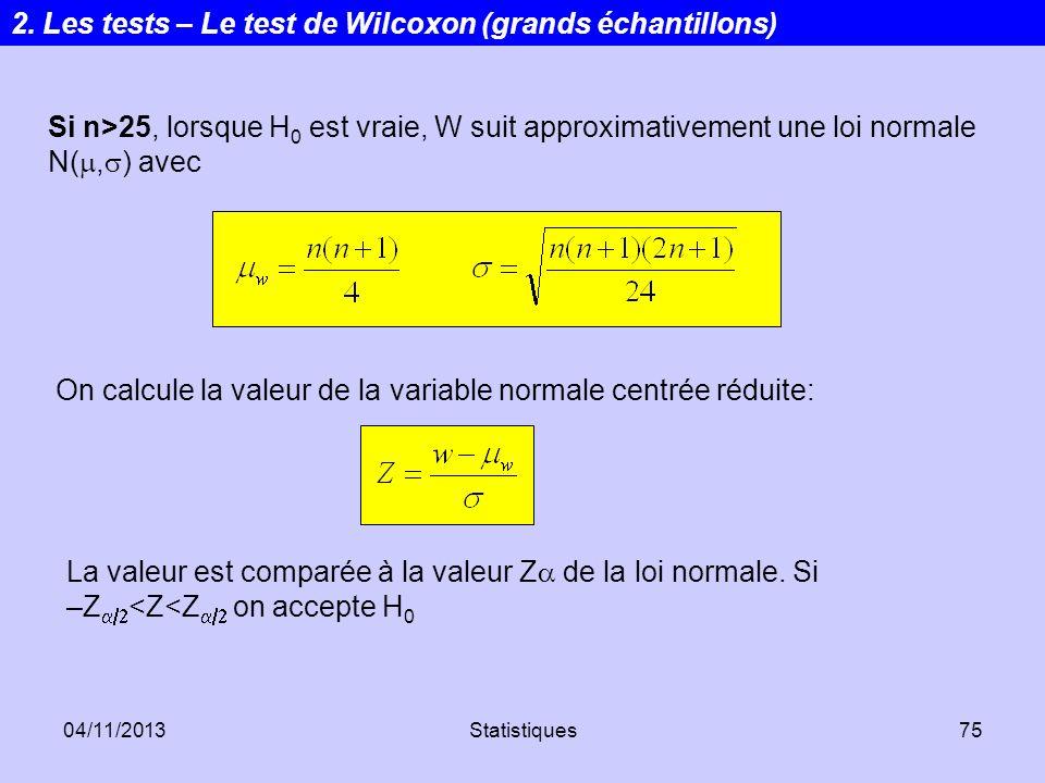 04/11/2013Statistiques75 Si n>25, lorsque H 0 est vraie, W suit approximativement une loi normale N(, ) avec On calcule la valeur de la variable norma