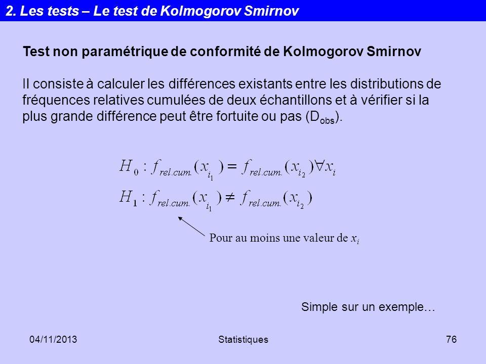 04/11/2013Statistiques76 Test non paramétrique de conformité de Kolmogorov Smirnov Il consiste à calculer les différences existants entre les distribu