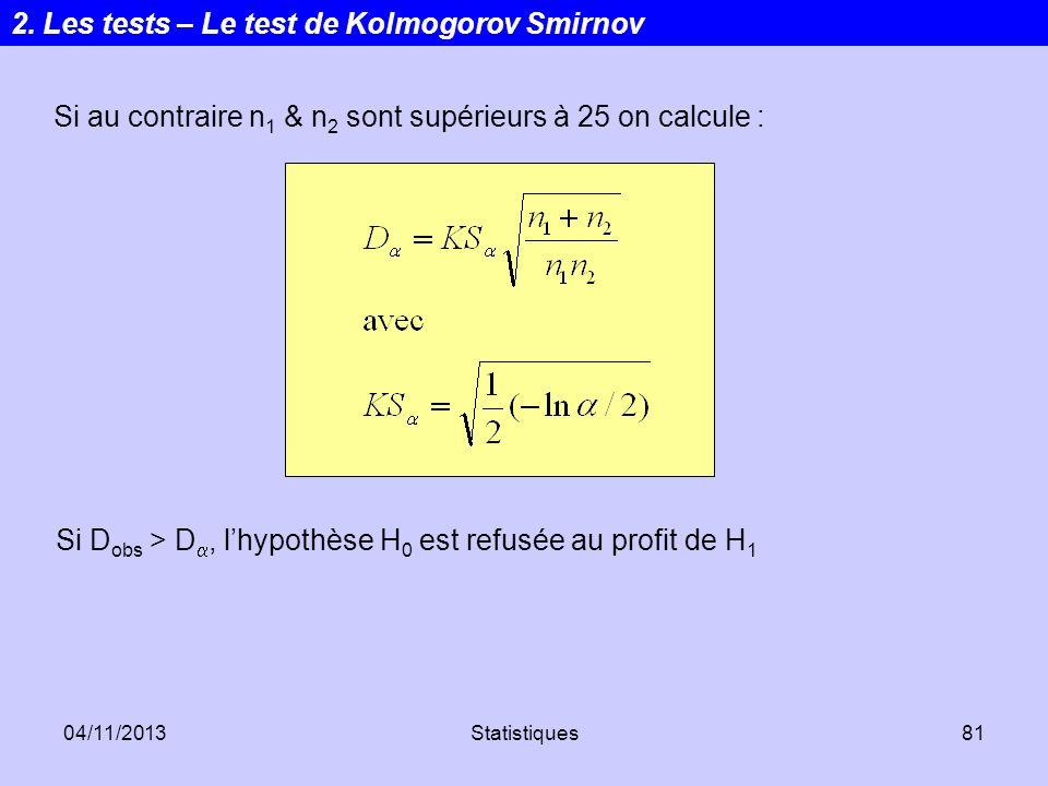04/11/2013Statistiques81 Si au contraire n 1 & n 2 sont supérieurs à 25 on calcule : Si D obs > D, lhypothèse H 0 est refusée au profit de H 1 2. Les