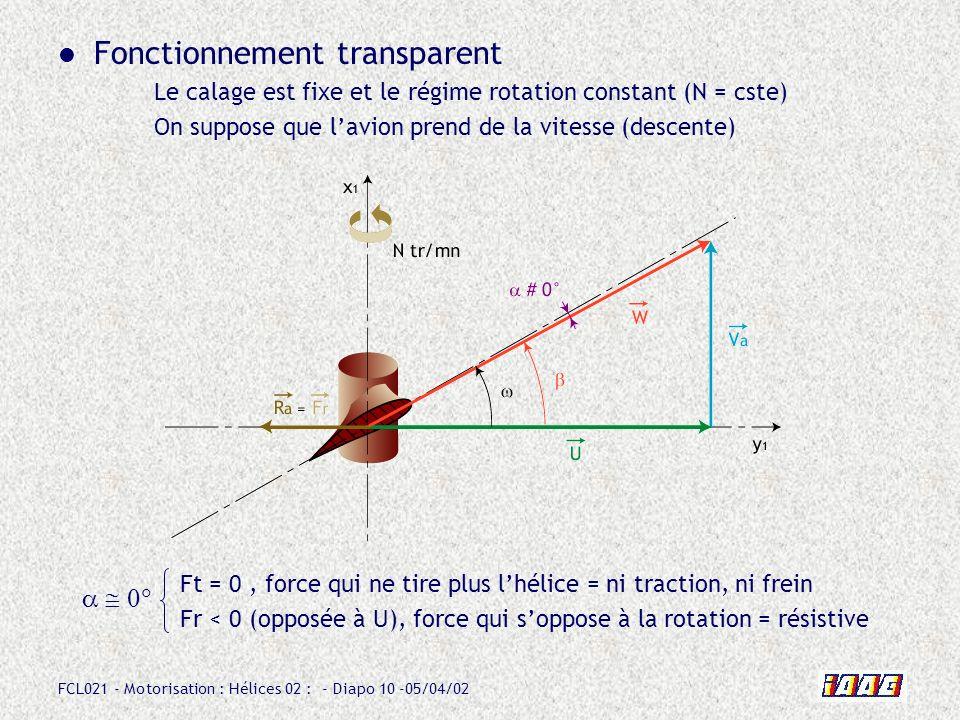 FCL021 - Motorisation : Hélices 02 : - Diapo 10 -05/04/02 Fonctionnement transparent Le calage est fixe et le régime rotation constant (N = cste) On s