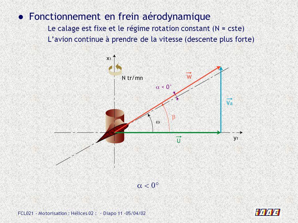 FCL021 - Motorisation : Hélices 02 : - Diapo 11 -05/04/02 Fonctionnement en frein aérodynamique Le calage est fixe et le régime rotation constant (N =