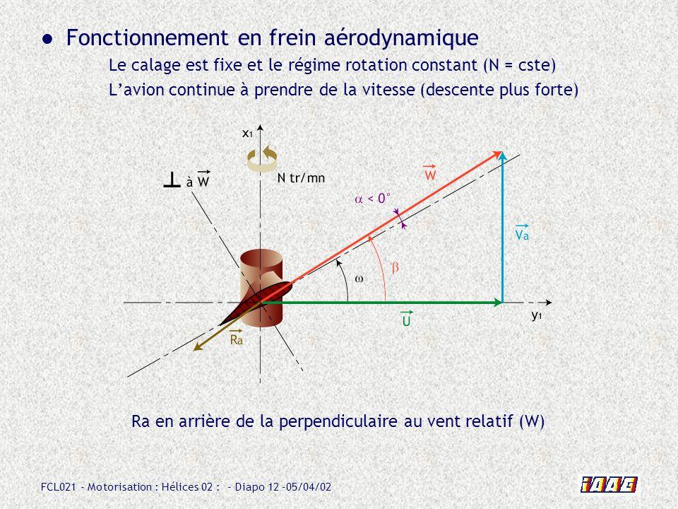 FCL021 - Motorisation : Hélices 02 : - Diapo 12 -05/04/02 Fonctionnement en frein aérodynamique Le calage est fixe et le régime rotation constant (N =