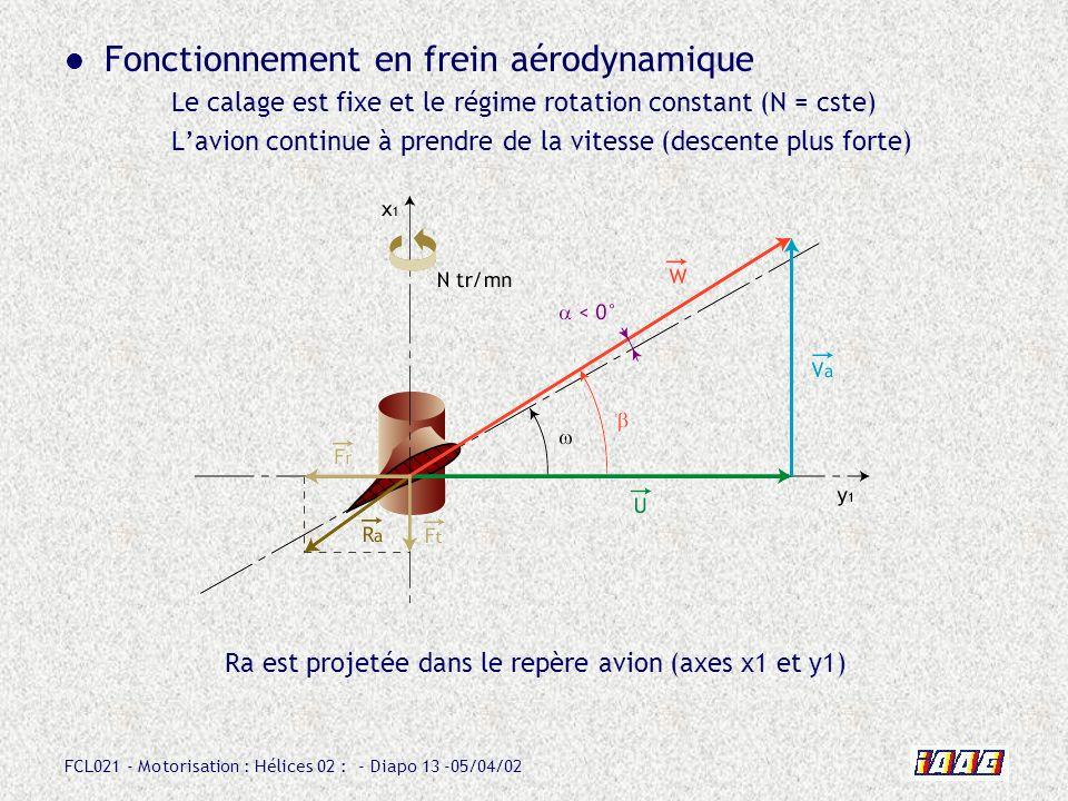 FCL021 - Motorisation : Hélices 02 : - Diapo 13 -05/04/02 Fonctionnement en frein aérodynamique Le calage est fixe et le régime rotation constant (N =