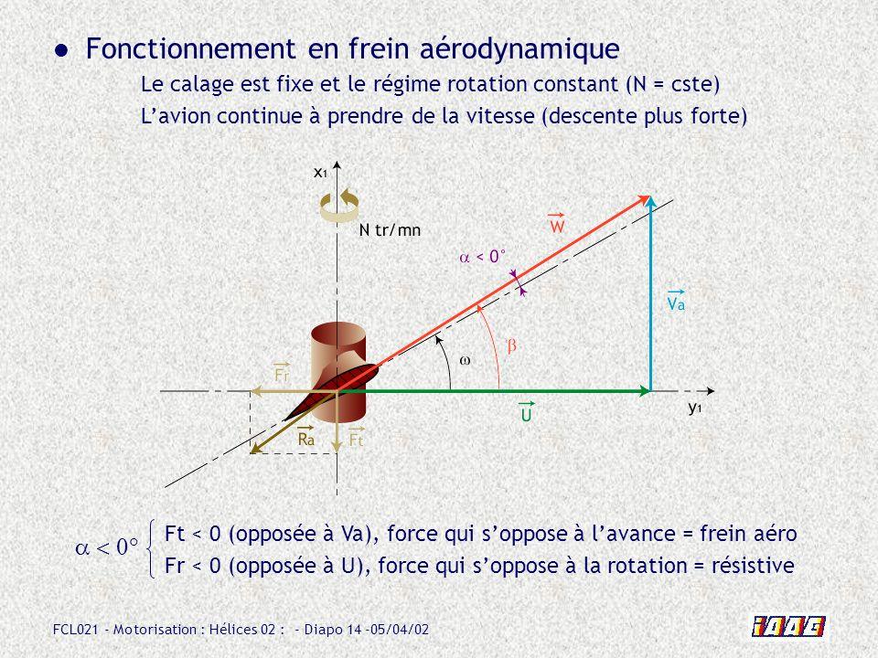 FCL021 - Motorisation : Hélices 02 : - Diapo 14 -05/04/02 Ft < 0 (opposée à Va), force qui soppose à lavance = frein aéro Fr < 0 (opposée à U), force