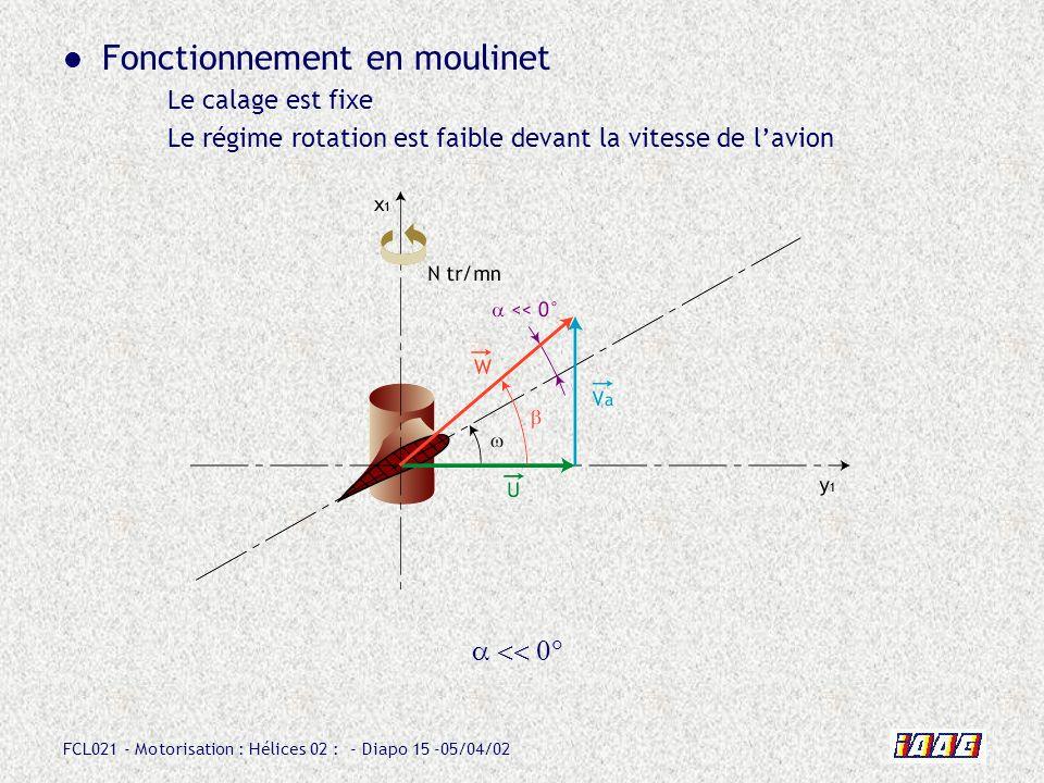 FCL021 - Motorisation : Hélices 02 : - Diapo 15 -05/04/02 Fonctionnement en moulinet Le calage est fixe Le régime rotation est faible devant la vitess
