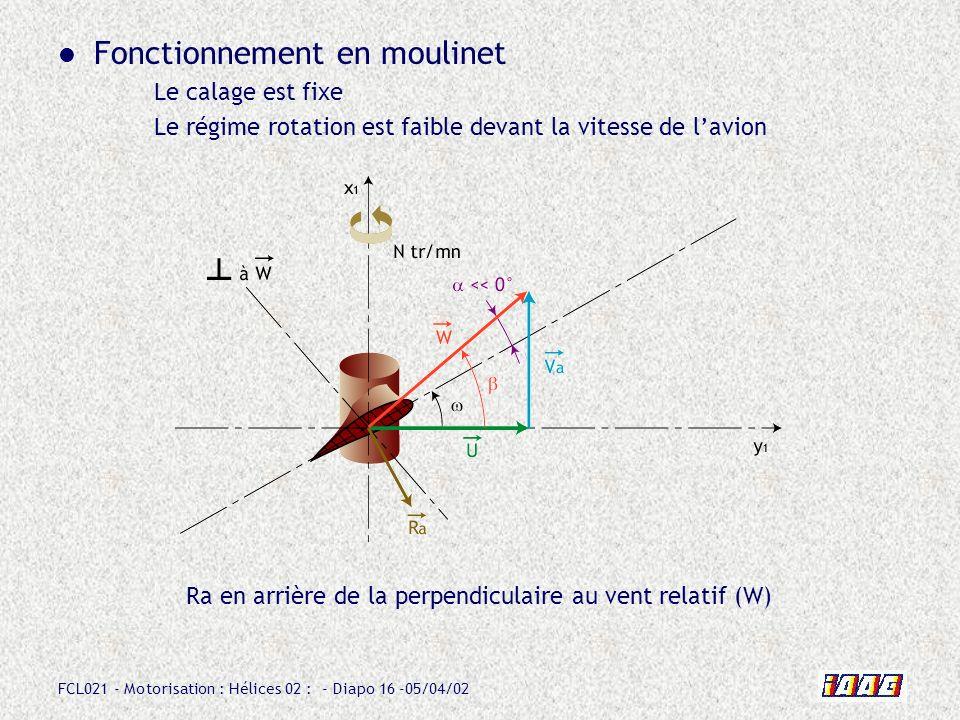 FCL021 - Motorisation : Hélices 02 : - Diapo 16 -05/04/02 Fonctionnement en moulinet Le calage est fixe Le régime rotation est faible devant la vitess