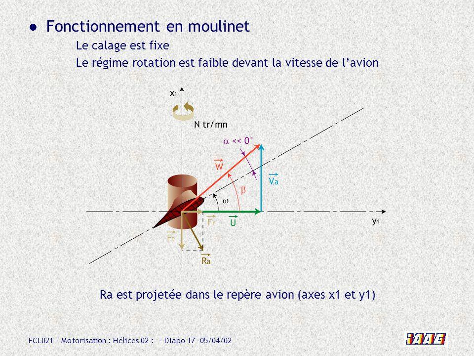 FCL021 - Motorisation : Hélices 02 : - Diapo 17 -05/04/02 Fonctionnement en moulinet Le calage est fixe Le régime rotation est faible devant la vitess