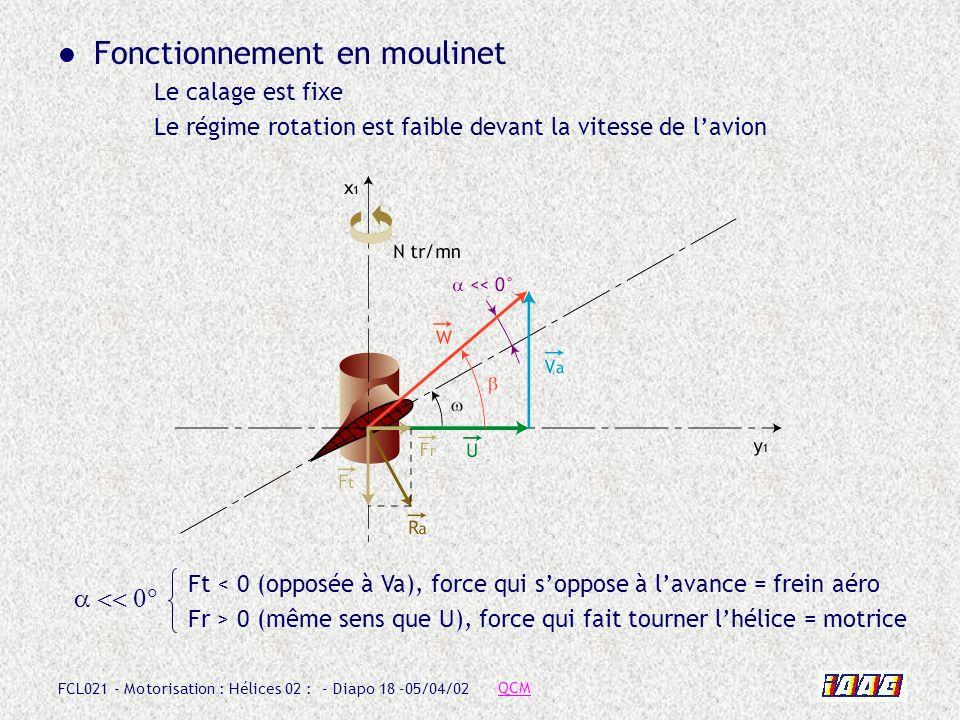 FCL021 - Motorisation : Hélices 02 : - Diapo 18 -05/04/02 Ft < 0 (opposée à Va), force qui soppose à lavance = frein aéro Fr > 0 (même sens que U), fo