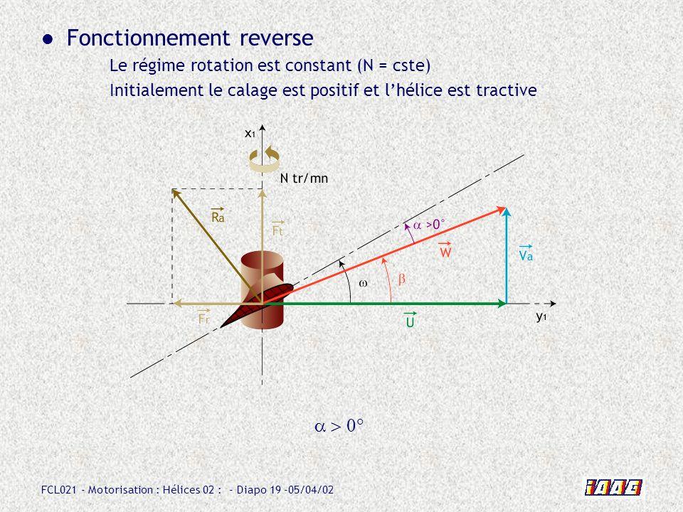 FCL021 - Motorisation : Hélices 02 : - Diapo 19 -05/04/02 Fonctionnement reverse Le régime rotation est constant (N = cste) Initialement le calage est