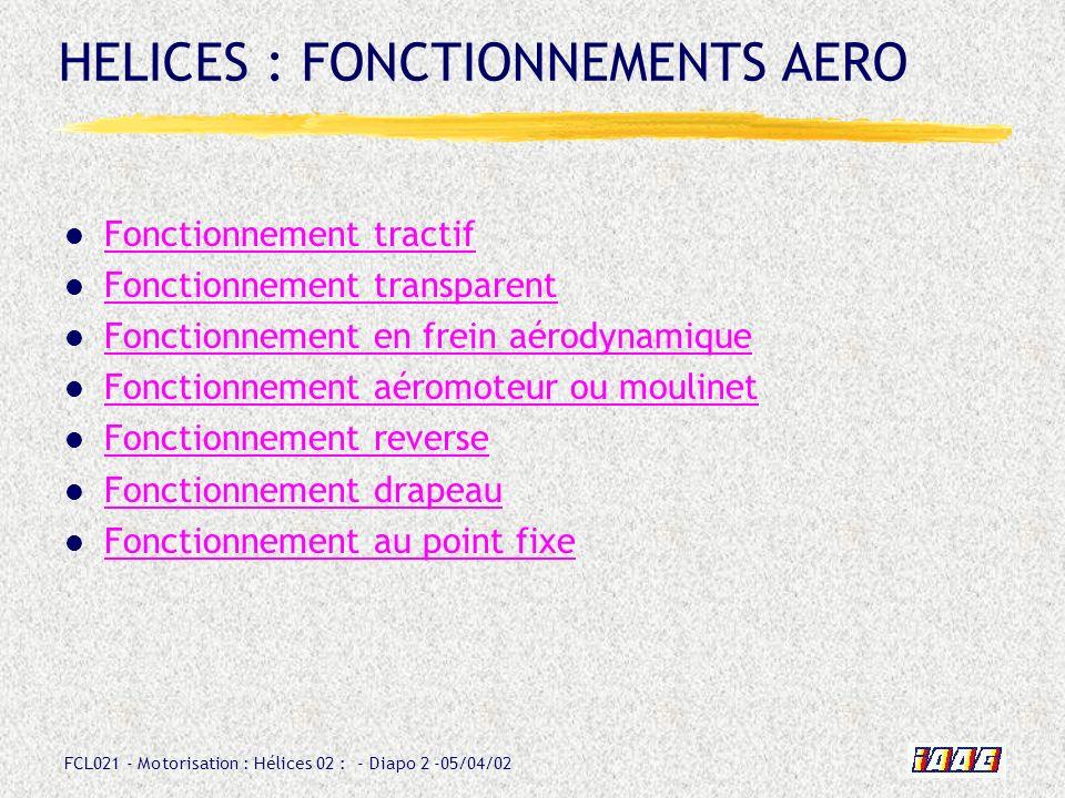 FCL021 - Motorisation : Hélices 02 : - Diapo 2 -05/04/02 HELICES : FONCTIONNEMENTS AERO Fonctionnement tractif Fonctionnement transparent Fonctionneme