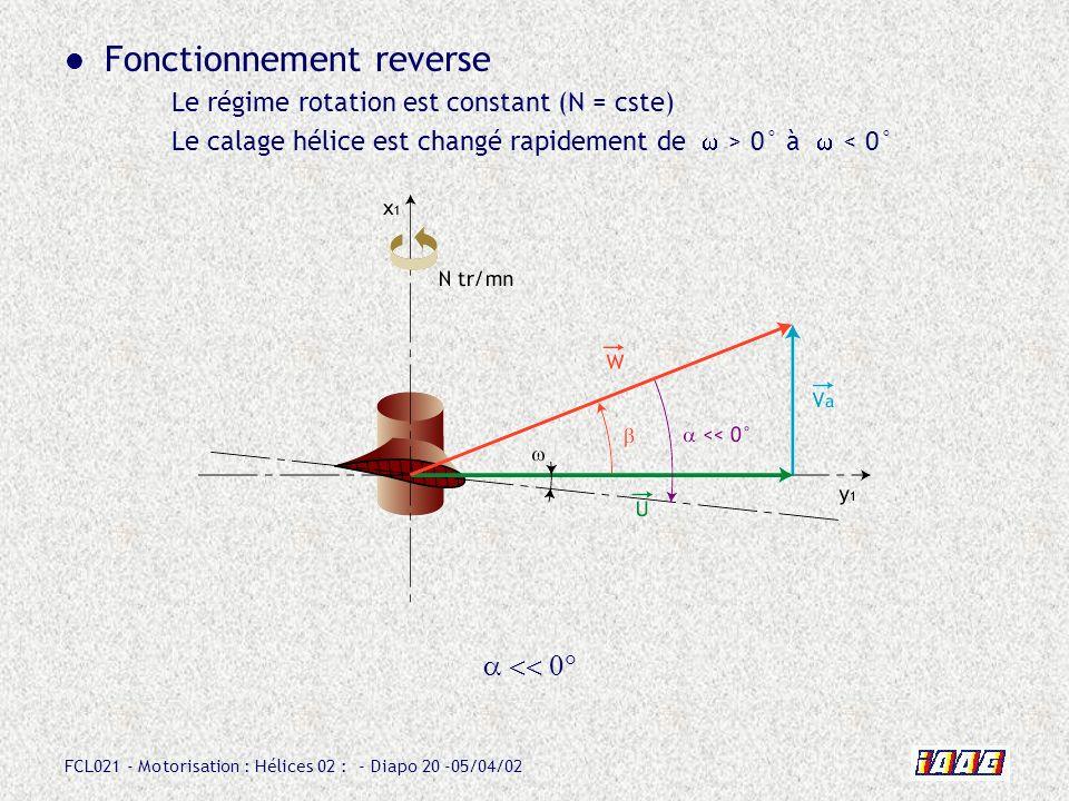FCL021 - Motorisation : Hélices 02 : - Diapo 20 -05/04/02 Fonctionnement reverse Le régime rotation est constant (N = cste) Le calage hélice est chang