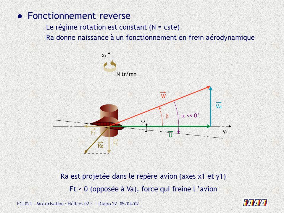 FCL021 - Motorisation : Hélices 02 : - Diapo 22 -05/04/02 Fonctionnement reverse Le régime rotation est constant (N = cste) Ra donne naissance à un fo