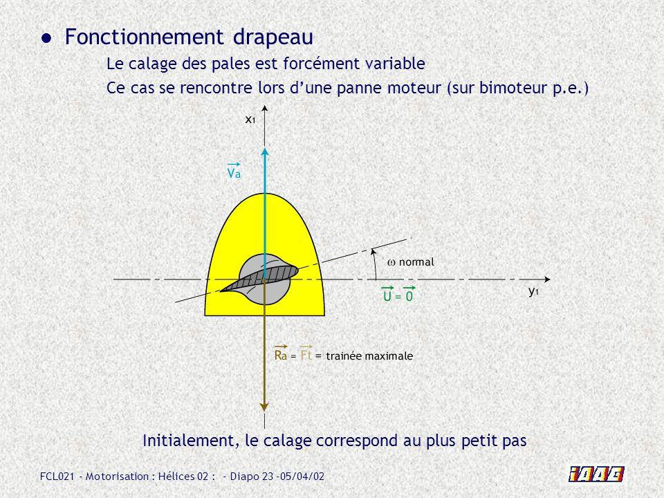 FCL021 - Motorisation : Hélices 02 : - Diapo 23 -05/04/02 Fonctionnement drapeau Le calage des pales est forcément variable Ce cas se rencontre lors d