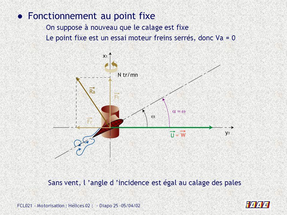 FCL021 - Motorisation : Hélices 02 : - Diapo 25 -05/04/02 Fonctionnement au point fixe On suppose à nouveau que le calage est fixe Le point fixe est u