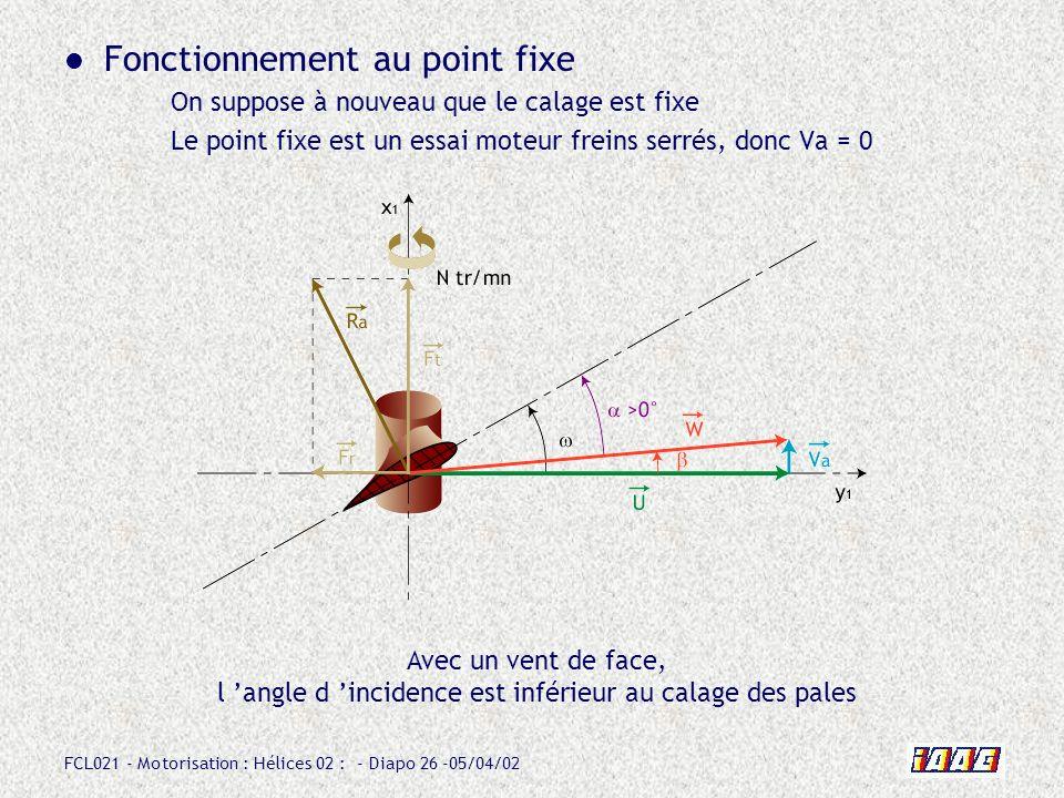 FCL021 - Motorisation : Hélices 02 : - Diapo 26 -05/04/02 Fonctionnement au point fixe On suppose à nouveau que le calage est fixe Le point fixe est u