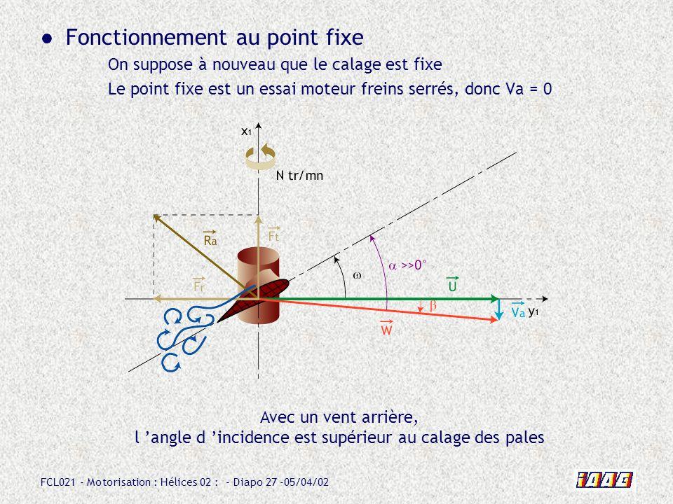 FCL021 - Motorisation : Hélices 02 : - Diapo 27 -05/04/02 Fonctionnement au point fixe On suppose à nouveau que le calage est fixe Le point fixe est u
