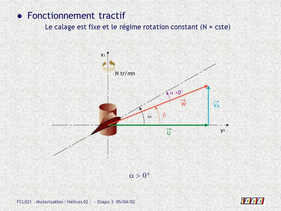 FCL021 - Motorisation : Hélices 02 : - Diapo 3 -05/04/02 Fonctionnement tractif Le calage est fixe et le régime rotation constant (N = cste)