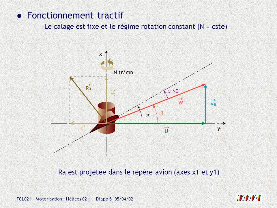 FCL021 - Motorisation : Hélices 02 : - Diapo 5 -05/04/02 Fonctionnement tractif Le calage est fixe et le régime rotation constant (N = cste) Ra est pr