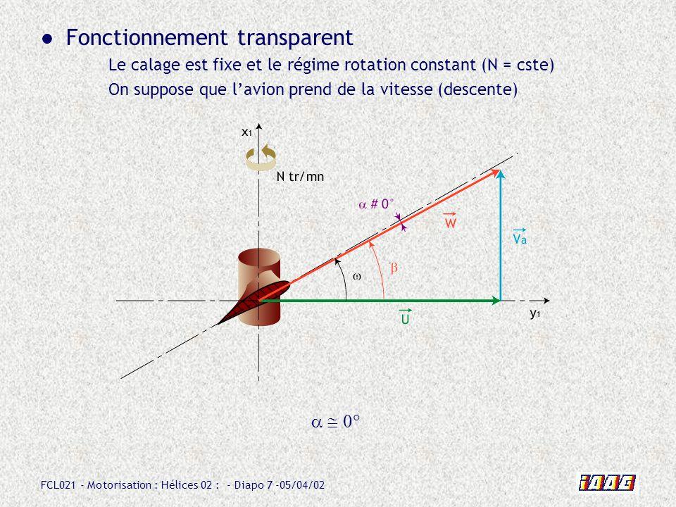 FCL021 - Motorisation : Hélices 02 : - Diapo 7 -05/04/02 Fonctionnement transparent Le calage est fixe et le régime rotation constant (N = cste) On su