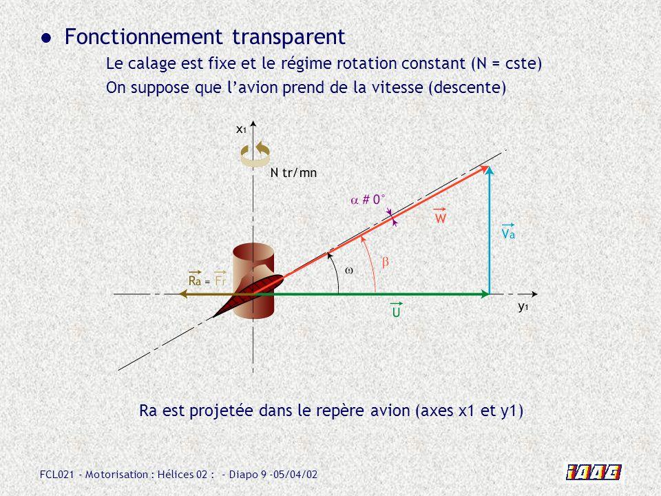 FCL021 - Motorisation : Hélices 02 : - Diapo 9 -05/04/02 Fonctionnement transparent Le calage est fixe et le régime rotation constant (N = cste) On su