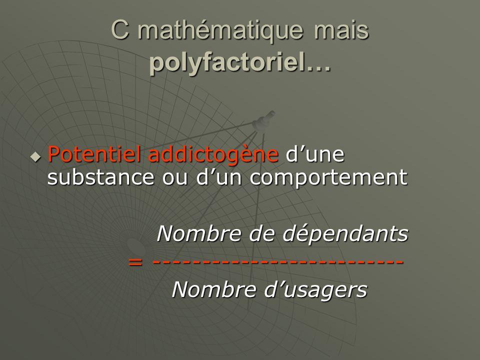 C mathématique mais polyfactoriel… Potentiel addictogène dune substance ou dun comportement Potentiel addictogène dune substance ou dun comportement N