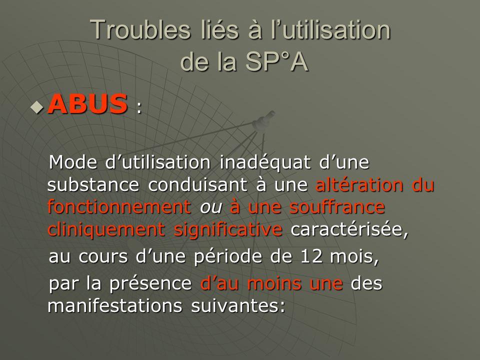 Troubles liés à lutilisation de la SP°A ABUS : ABUS : Mode dutilisation inadéquat dune substance conduisant à une altération du fonctionnement ou à un