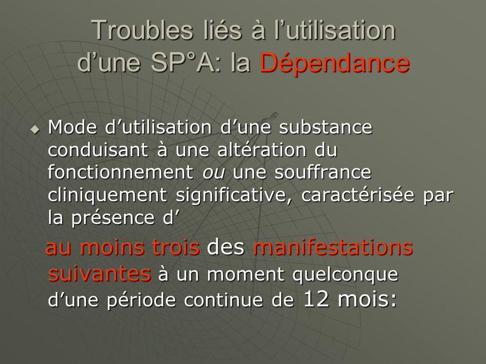 Troubles liés à lutilisation dune SP°A: la Dépendance Mode dutilisation dune substance conduisant à une altération du fonctionnement ou une souffrance