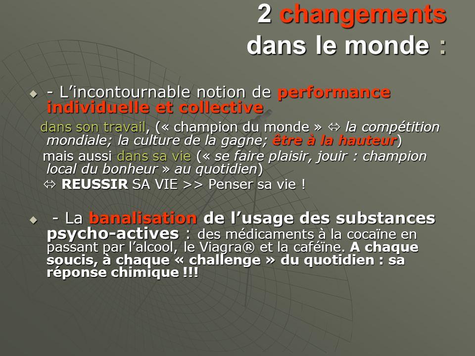 2 changements dans le monde : - Lincontournable notion de performance individuelle et collective - Lincontournable notion de performance individuelle