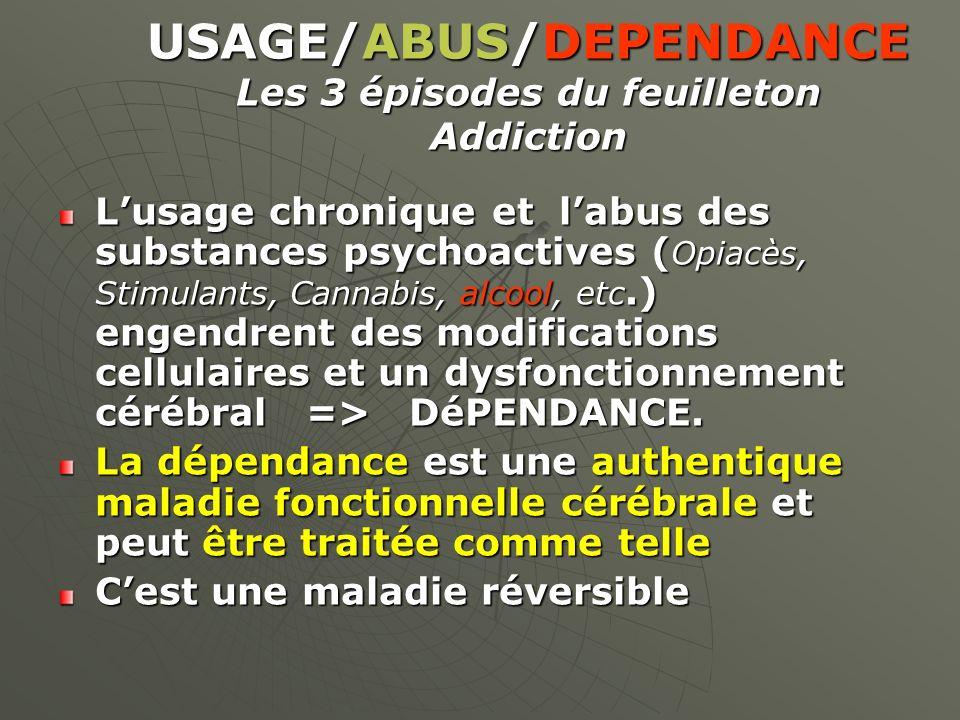 USAGE/ABUS/DEPENDANCE Les 3 épisodes du feuilleton Addiction Lusage chronique et labus des substances psychoactives ( Opiacès, Stimulants, Cannabis, a