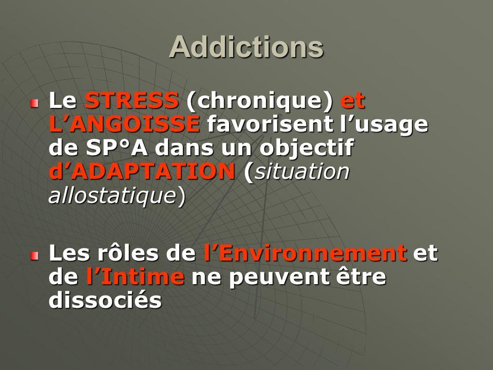 Addictions Le STRESS (chronique) et LANGOISSE favorisent lusage de SP°A dans un objectif dADAPTATION (situation allostatique) Les rôles de lEnvironnem