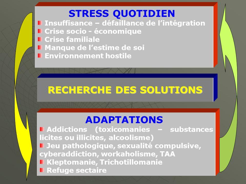 STRESS QUOTIDIEN STRESS QUOTIDIEN Insuffisance – défaillance de lintégration Crise socio - économique Crise familiale Manque de lestime de soi Environ
