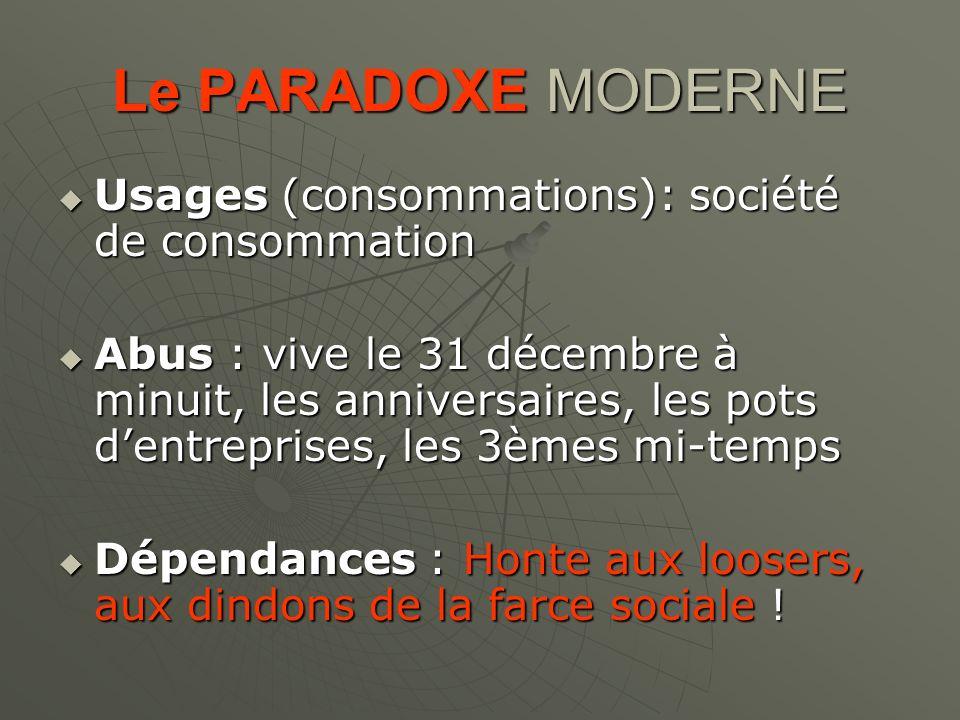 Le PARADOXE MODERNE Usages (consommations): société de consommation Usages (consommations): société de consommation Abus : vive le 31 décembre à minui